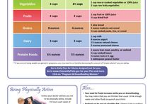 breastfeeding dietplan