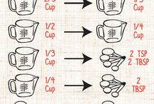Baking tips fondant how to decorating. Cakes for all occasions roses how o