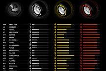 Gran Premio de Bahrein F1 2016 / Toda la información del Gran Premio de Bahrein de #F1 2016 #Formula1 #BahrainGP Fotos espectaculares, análisis técnicos, estadísticos, retransmisiones en directo, declaraciones... #Alonso #Vettel #Hamilton #Rosberg #Raikkonen #Button