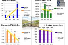 Baton Rouge Luxury Homes Subdivision Sales Statistics / East Baton Rouge Louisiana Luxury Home Subdivisions Home Sales Charts Graphs, includes Towns of Baton Rouge, Baker, City of Central, Greenwell Springs, Zachary by Bill Cobb Accurate Valuations Group Greater Baton Rouge's Home Appraiser 225-293-1500. This spreadsheet the graphic was created from was developed by Gregory L. Grover, Grover Appraisal Service, Saginaw, MI / by Bill Cobb