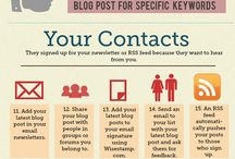 Internet and Blogging