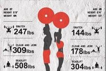 Crossfitter to be!