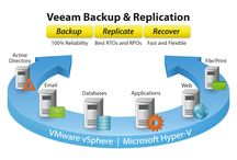 Veeam Software (veeamsoftware) on Pinterest