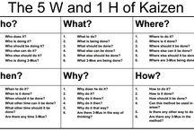 Kaizen - Mejora Continua