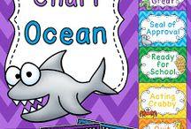Ocean And Beach Classroom Theme