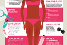May - Skin Cancer Detection and Prevention Month / Keep your skin healthy and cancer free. Help raise awareness of skin cancer all throughout the month of May!