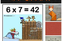 6's multiplication fact family / Tools and resources for teaching and learning the multiples of 6.