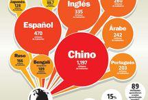 el español en el mundo