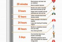 Quit smoking / Easy steps to quit smoking