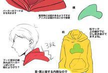 Kreslení oblečení