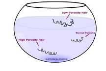 Porous Hair