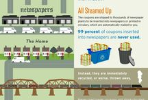 SavingStar Infographics & Banners! / by SavingStar