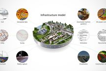 AEC Infrastructure / Capricot technologies Infrastructure design software services