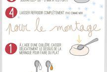 recipes step by step
