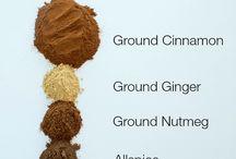 Sauces/Marinades/Spices