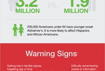 Health Infographics / by Banner Health