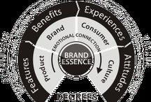 Brand building / How to build brands