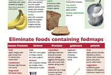 Fodmap friendly / Foods to combat IBS and gut issues
