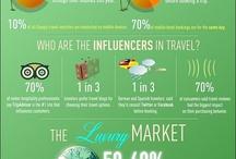 Travel & Hotel Infographics