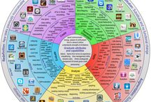 Blooms Taxonomy By A Plus Teaching / If you're looking for a great range of  higher order thinking verbs and effective questions to extend your students' thinking, for your next classroom activity, you'll love our favourite Blooms Taxonomy ideas, posters and displays for teachers.  #teaching #teacher #bloomstaxonomy