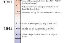 Světová Válka