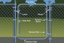 Chain Link Fence Installation in Houston