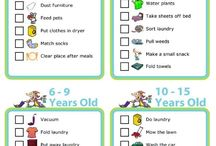 chores and discipline boards