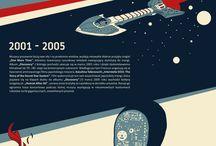 Historia muzyki (history of music) / Infografiki z klub.fm
