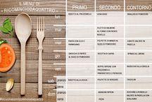 Ricette menù settimanale