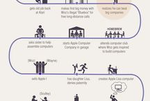 Jarek infografiki
