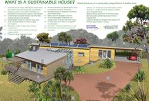 Rural sustainable homes