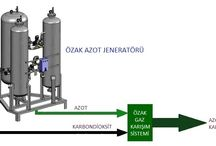 Azot Ureteci Turkiye Ozak gaz Teknolojileri-Ozakgaz / In Ozak with the help of Nitrogen generator, grip in the air in the nitrogen quantities suitable for purposes of separation, pressure and purity nitrogen are producing system. Nitrogen is generally obtained by three different processes: air separation (ASU), pressure swing adsorption (PSA) and membrane technology.