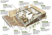 Arquitetura Sustentável / Arquitetura bioclimática e vernácula.
