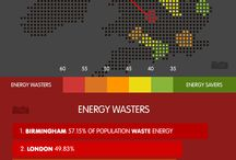 Energy savers and wasters