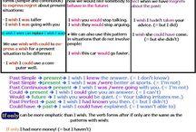 English Philology