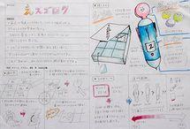 多摩美・武蔵美推薦入試 / 多摩美術大学、武蔵野美術大学の推薦入試の合格再現作品を集めたボードです。