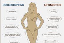 Post Weight Loss Procedures