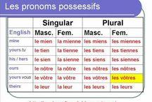 Vive le français - grammaire / FLE quelques règles de grammaire