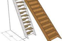 schody porównanie