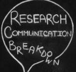 Communication / by Dena Rosko