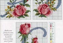 Alfabeto Rose