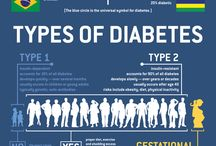 Diabetes & Other Food Related Illness