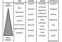 Vocabulary Stuff