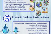 Proyectos ABP