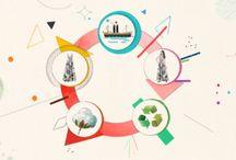 CSR / Sustainable Business