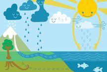 Kolobeh vody v prírode