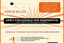 ::non-profit:: / development & fundraising / by Amy McDonald