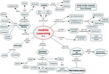 Tendencias E-learning,m-Learning,PLE: Personal Learning Environments,MOOCS,gamificación...