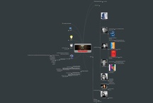 Mind maps and presentations