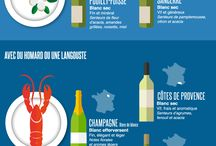 Vin et cocktail